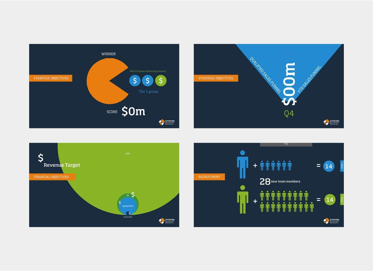 Cbnl 2idesign graphic design agency branding for Graphic design agency